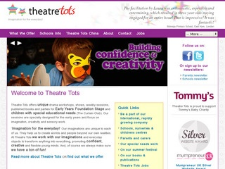 Theatre Tots Franchise Opportunity